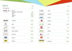 Offerte di Chicco nella volantino di UBI Banca ( Per altri 5 giorni)