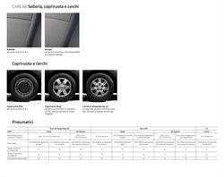 Offerte di Pneumatici a Renault