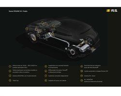 Offerte di Monitor a Renault